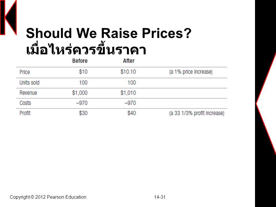 Should We Raise Prices เมื่อไหร่ควรขึ้นราคา
