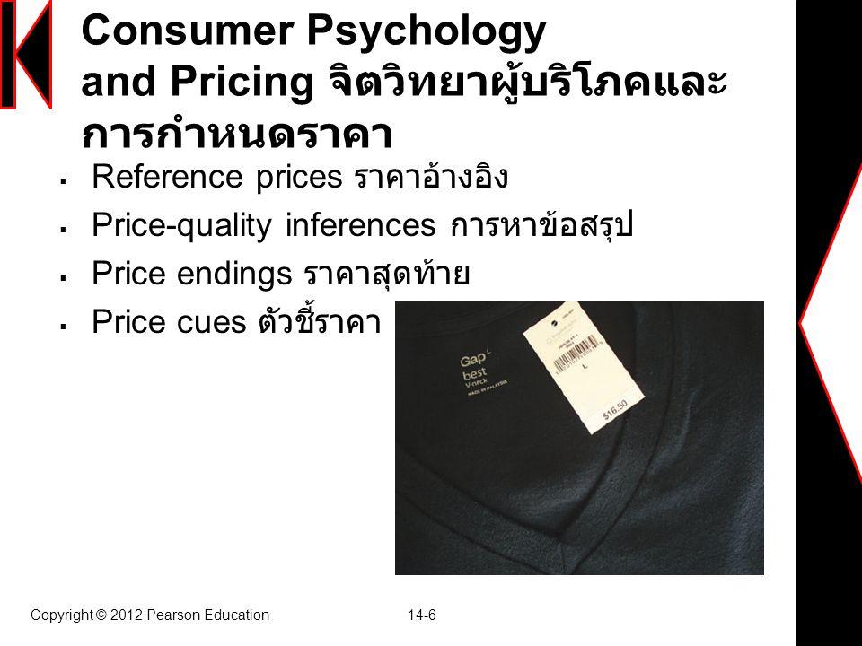 Consumer Psychology and Pricing จิตวิทยาผู้บริโภคและการกำหนดราคา