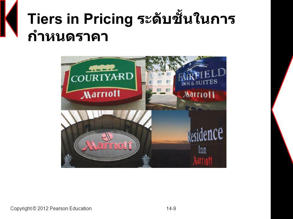 Tiers in Pricing ระดับชั้นในการกำหนดราคา