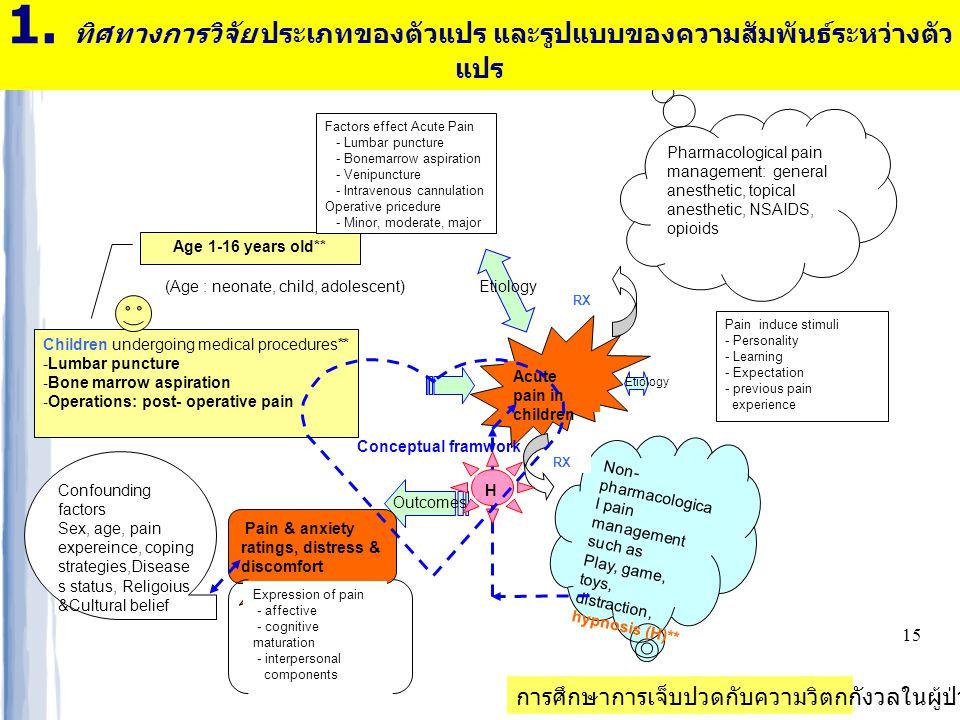 1. ทิศทางการวิจัย ประเภทของตัวแปร และรูปแบบของความสัมพันธ์ระหว่างตัวแปร