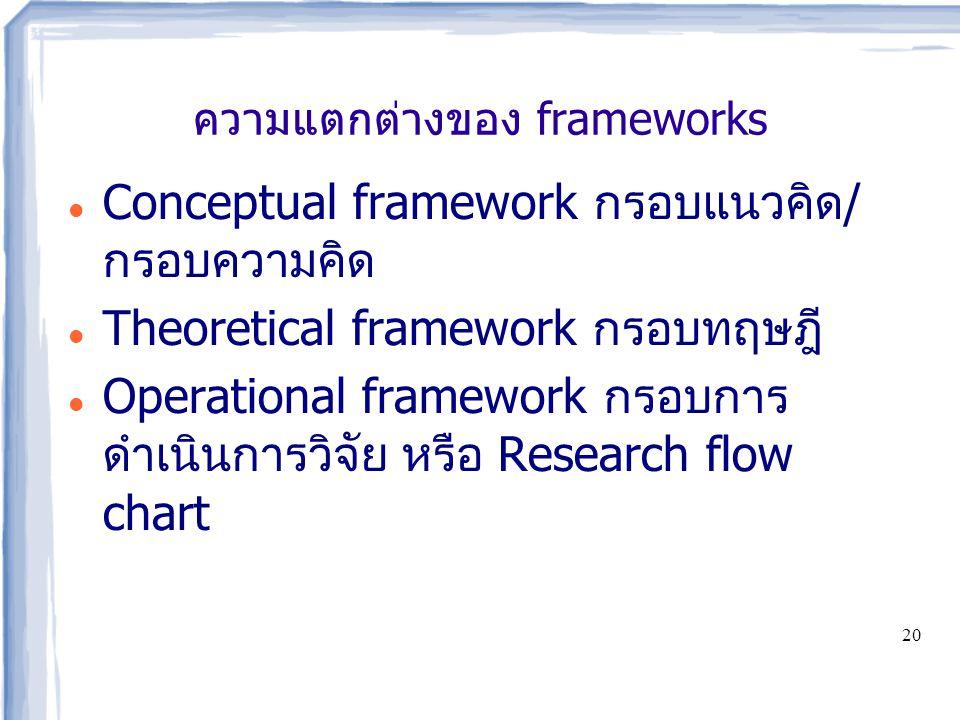 ความแตกต่างของ frameworks
