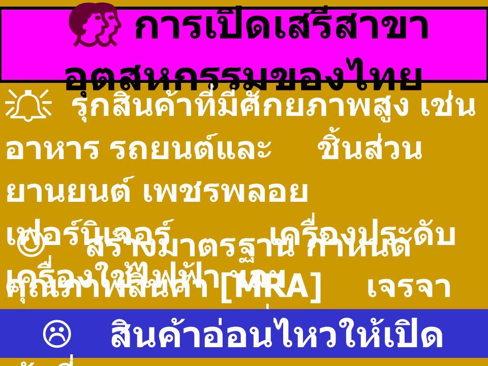  การเปิดเสรีสาขาอุตสหกรรมของไทย