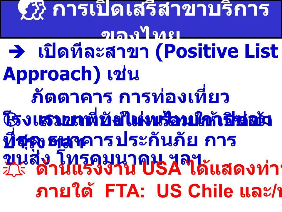  การเปิดเสรีสาขาบริการของไทย