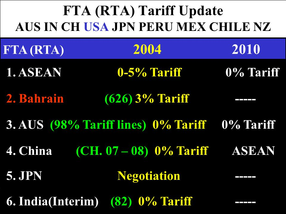 FTA (RTA) Tariff Update AUS IN CH USA JPN PERU MEX CHILE NZ