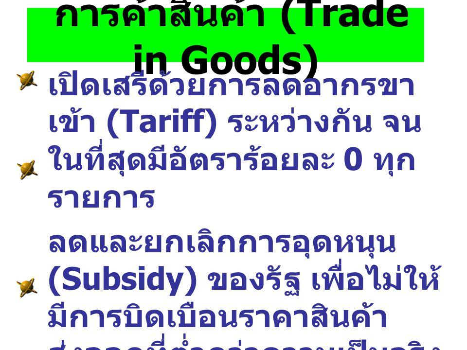 การค้าสินค้า (Trade in Goods)