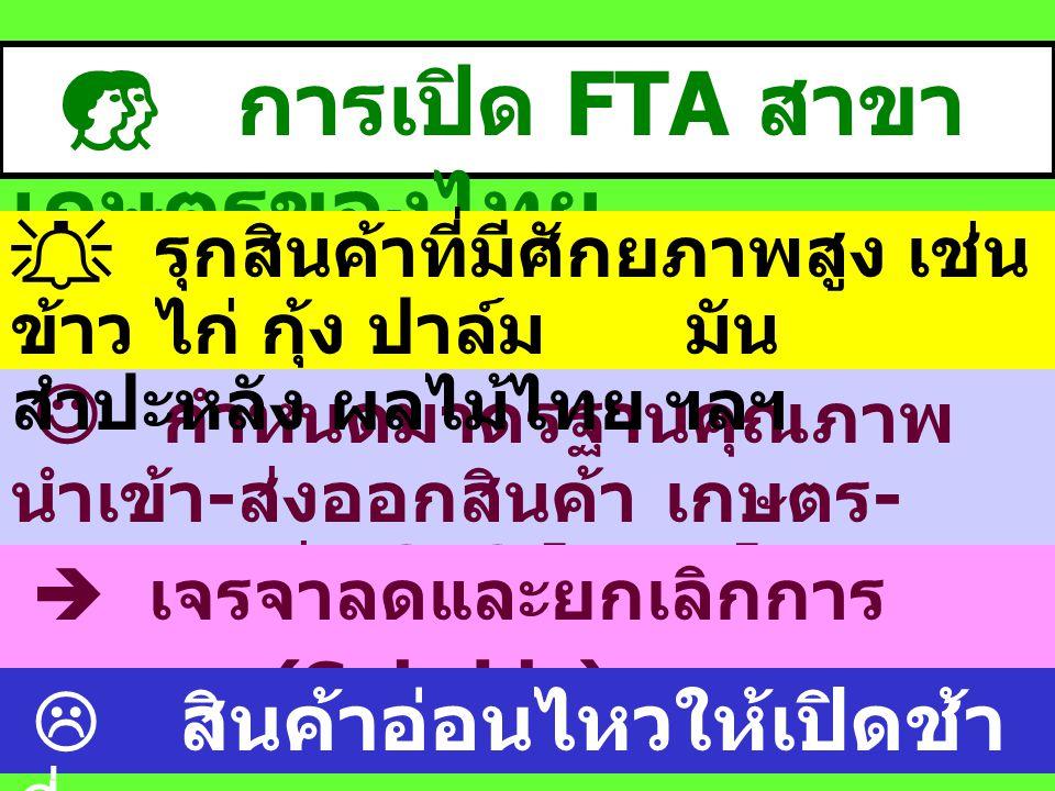  การเปิด FTA สาขาเกษตรของไทย