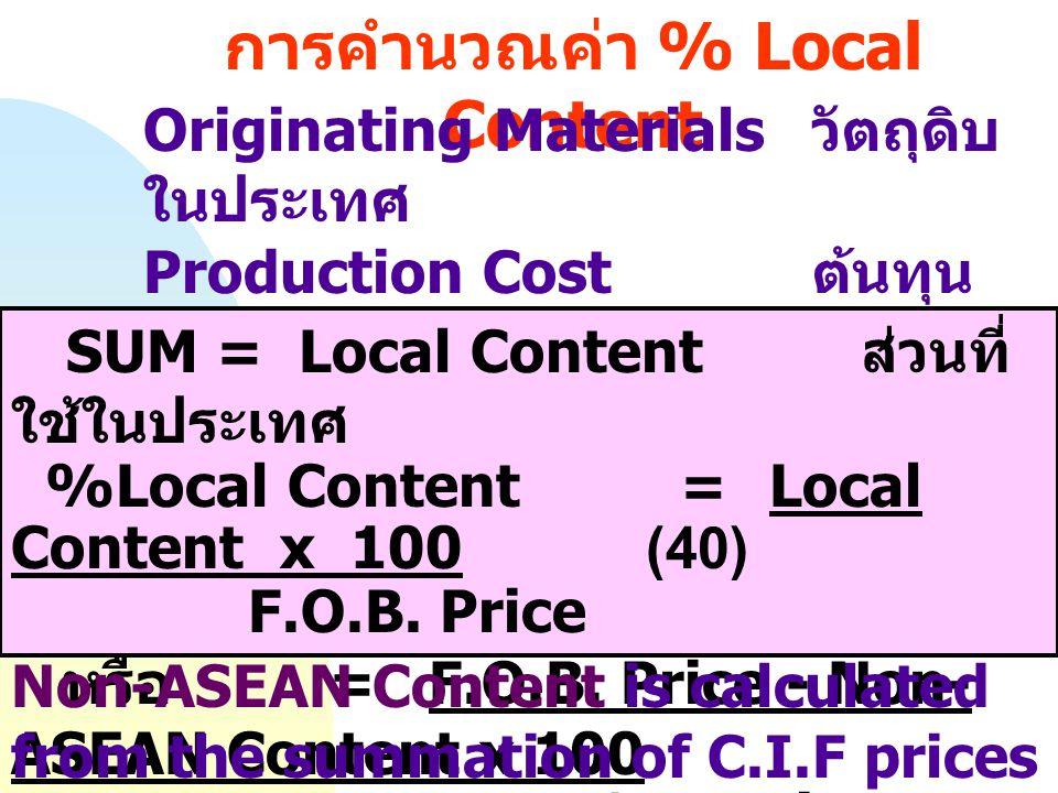 การคำนวณค่า % Local Content