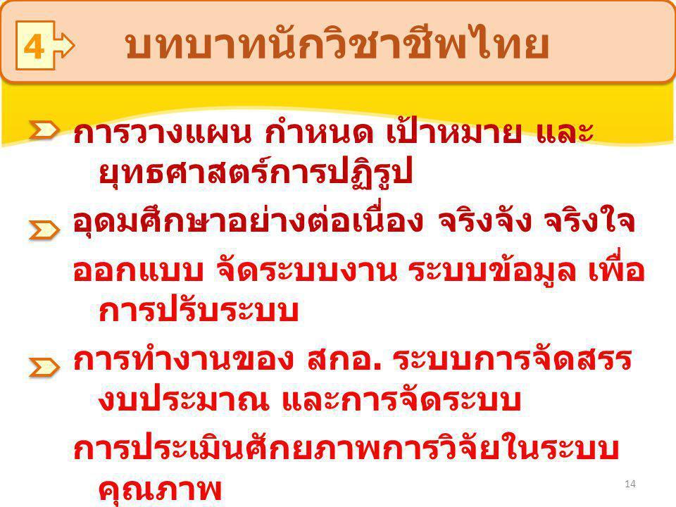บทบาทนักวิชาชีพไทย 4.