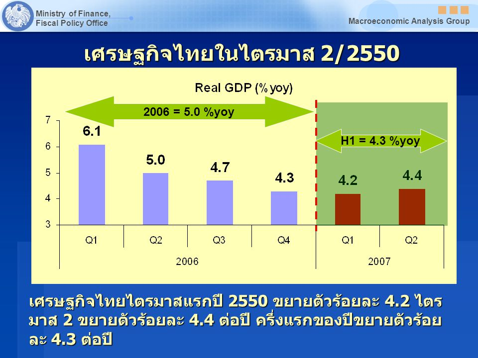 เศรษฐกิจไทยในไตรมาส 2/2550