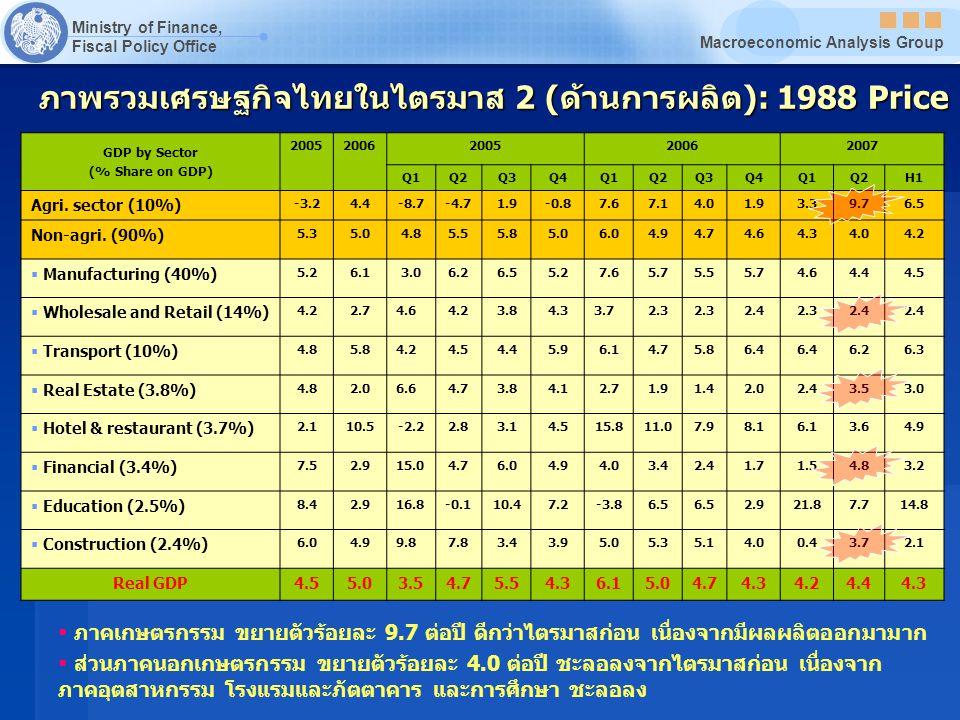 ภาพรวมเศรษฐกิจไทยในไตรมาส 2 (ด้านการผลิต): 1988 Price