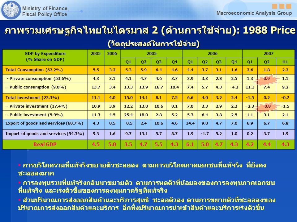 ภาพรวมเศรษฐกิจไทยในไตรมาส 2 (ด้านการใช้จ่าย): 1988 Price
