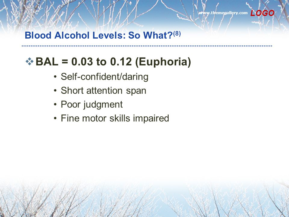 Blood Alcohol Levels: So What (8)