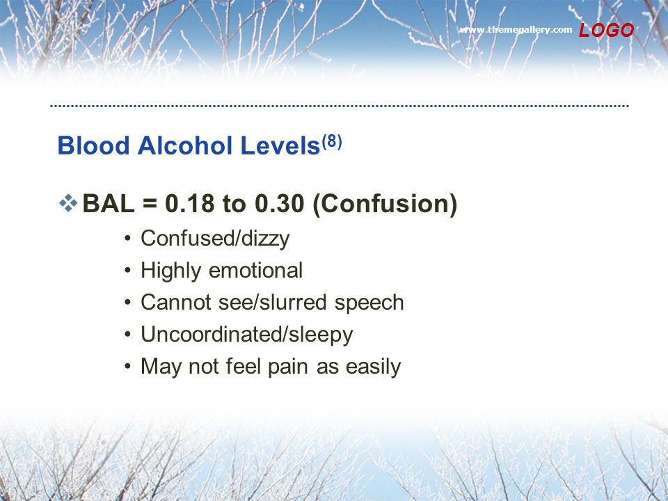 Blood Alcohol Levels(8)