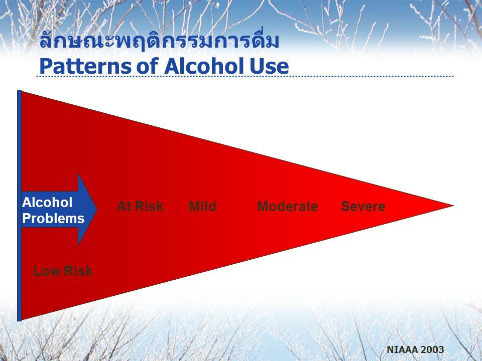 ลักษณะพฤติกรรมการดื่ม Patterns of Alcohol Use