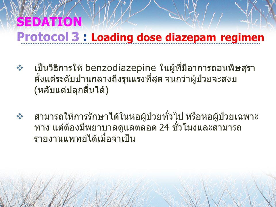 SEDATION Protocol 3 : Loading dose diazepam regimen