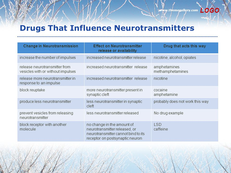 Drugs That Influence Neurotransmitters