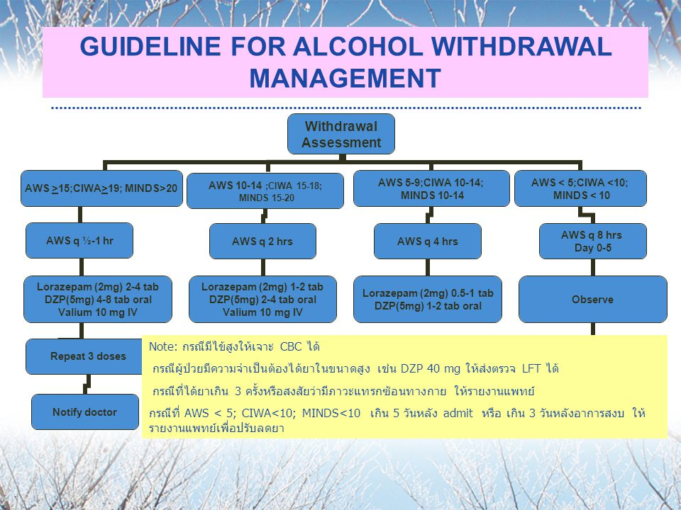 GUIDELINE FOR ALCOHOL WITHDRAWAL MANAGEMENT
