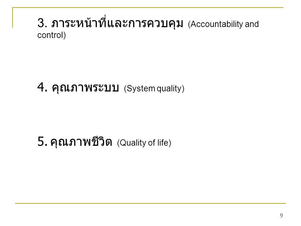 3. ภาระหน้าที่และการควบคุม (Accountability and control)