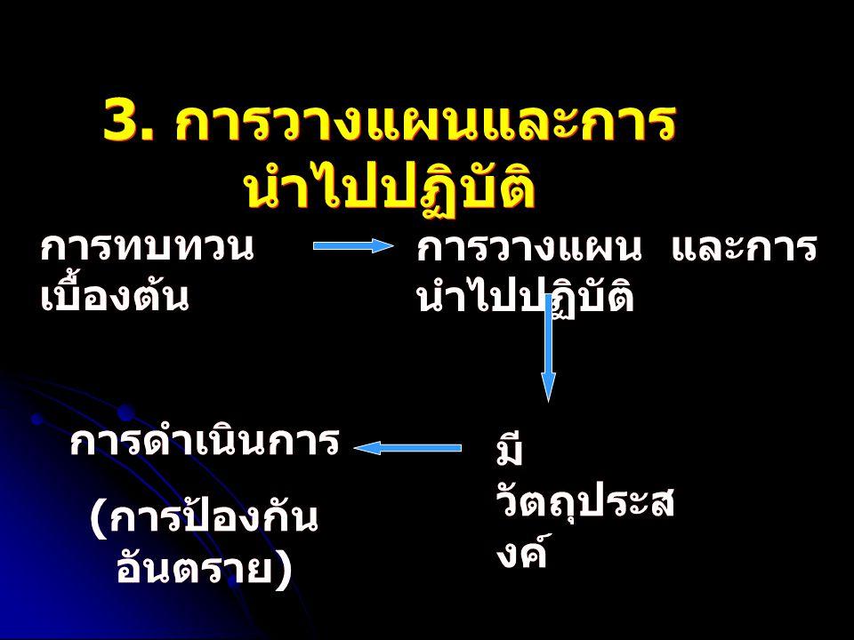 3. การวางแผนและการนำไปปฏิบัติ