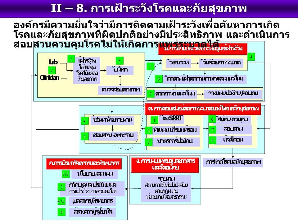 II – 8. การเฝ้าระวังโรคและภัยสุขภาพ