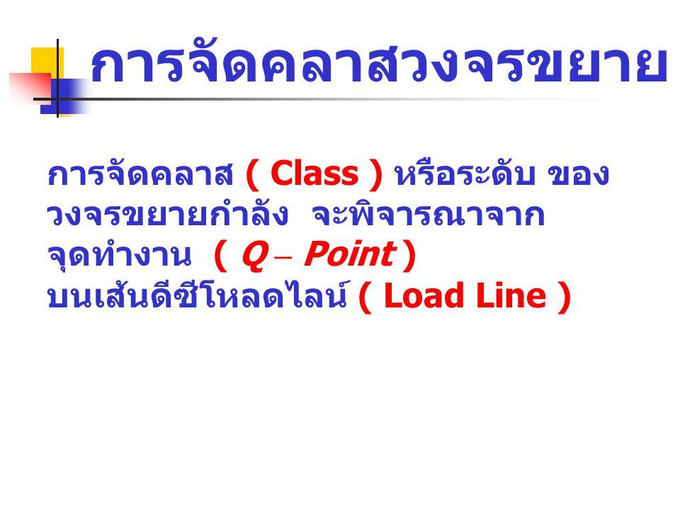 การจัดคลาสวงจรขยาย การจัดคลาส ( Class ) หรือระดับ ของวงจรขยายกำลัง จะพิจารณาจาก. จุดทำงาน ( Q – Point )