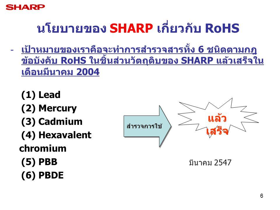 นโยบายของ SHARP เกี่ยวกับ RoHS