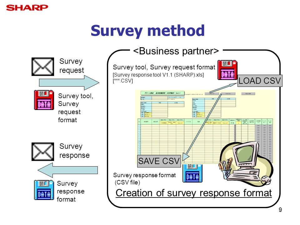 Creation of survey response format