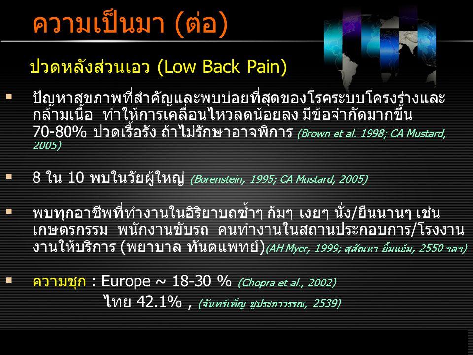 ความเป็นมา (ต่อ) ปวดหลังส่วนเอว (Low Back Pain)