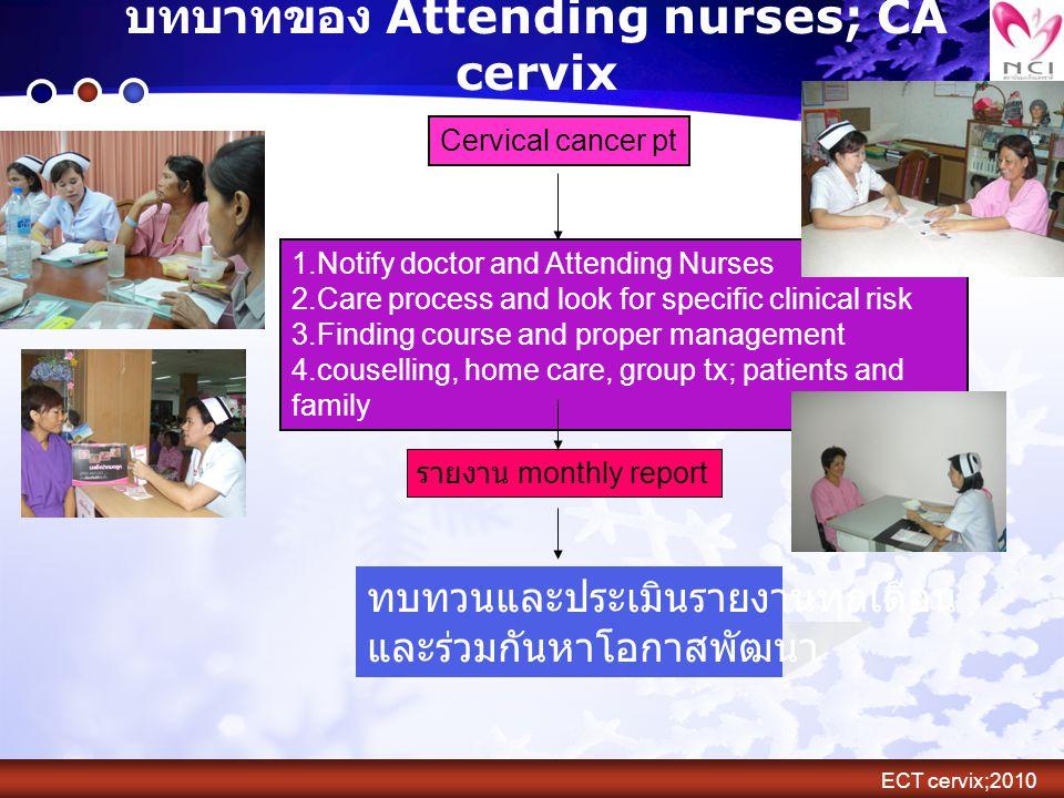 บทบาทของ Attending nurses; CA cervix