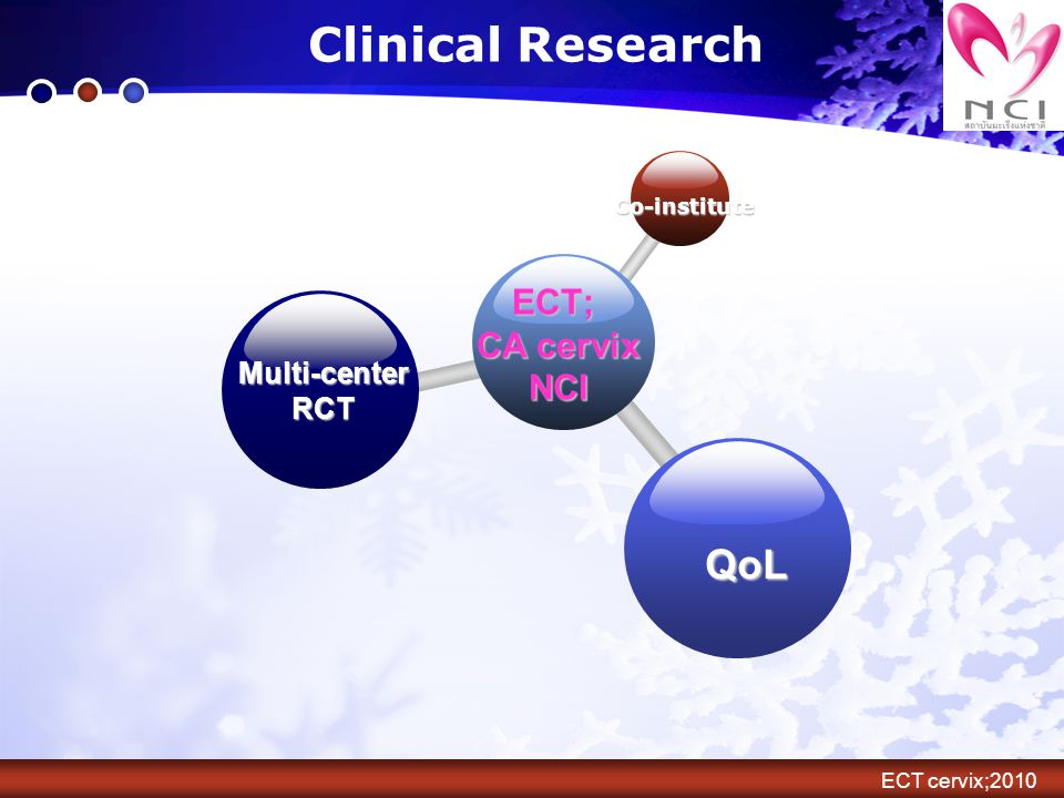 Clinical Research QoL ECT; CA cervix NCI Multi-center RCT Co-institute