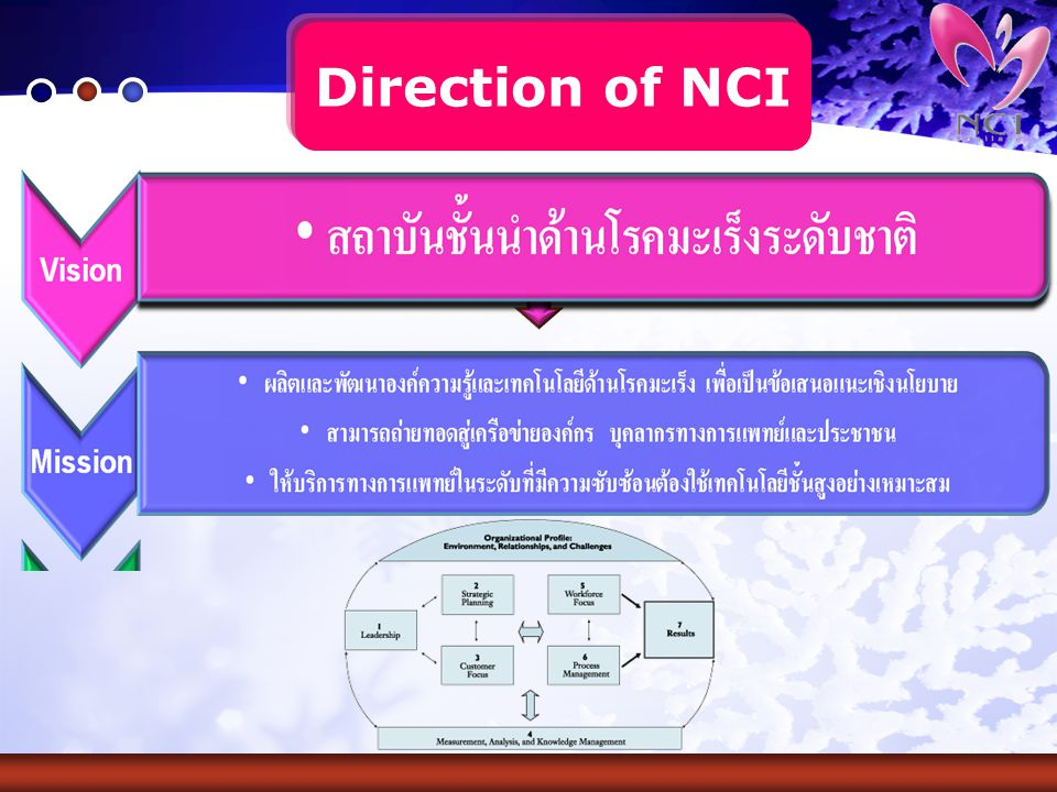 Direction of NCI 5