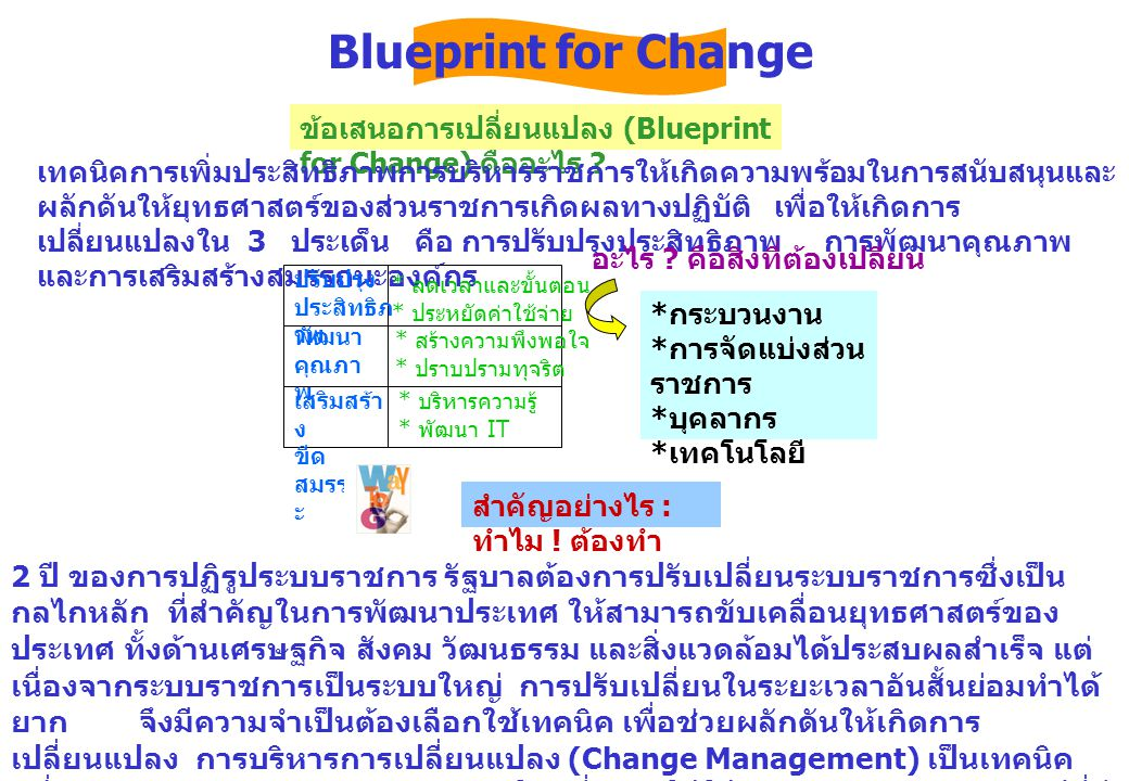 Blueprint for Change ข้อเสนอการเปลี่ยนแปลง (Blueprint for Change) คืออะไร