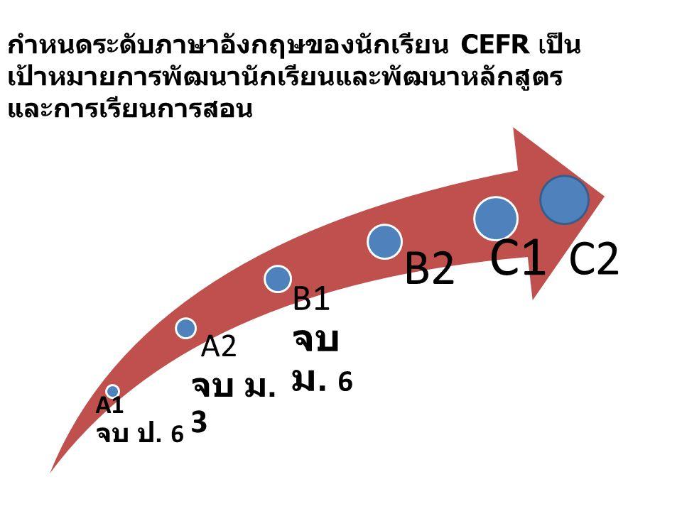 กำหนดระดับภาษาอังกฤษของนักเรียน CEFR เป็นเป้าหมายการพัฒนานักเรียนและพัฒนาหลักสูตรและการเรียนการสอน
