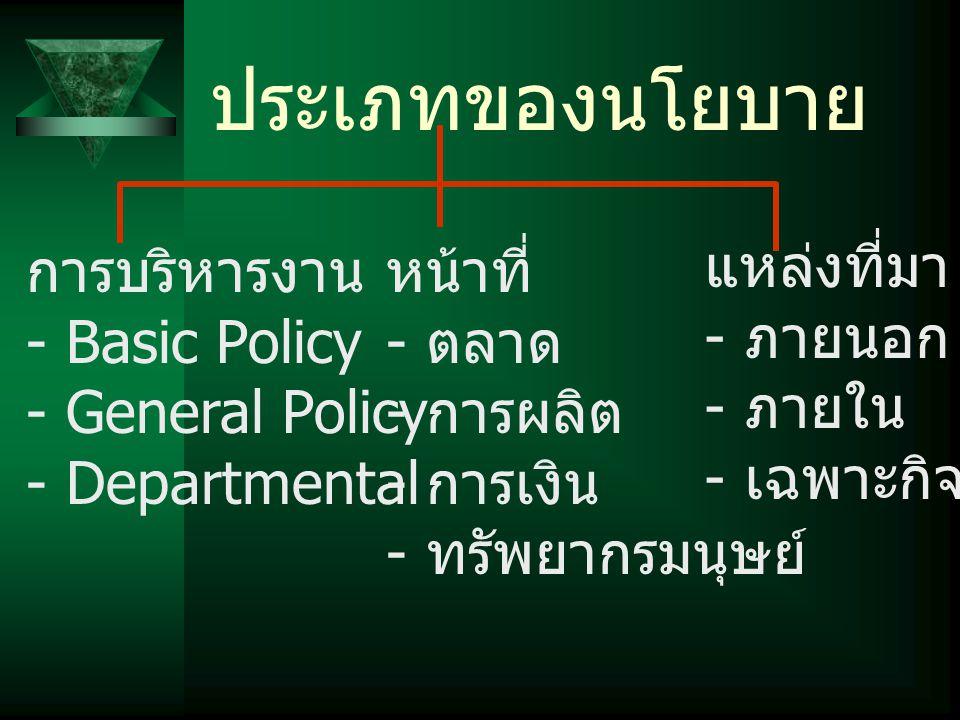 ประเภทของนโยบาย การบริหารงาน - Basic Policy - General Policy