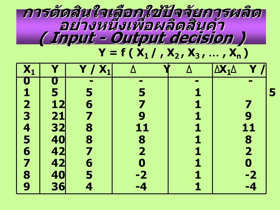 การตัดสินใจเลือกใช้ปัจจัยการผลิตอย่างหนึ่งเพื่อผลิตสินค้า ( Input - Output decision )