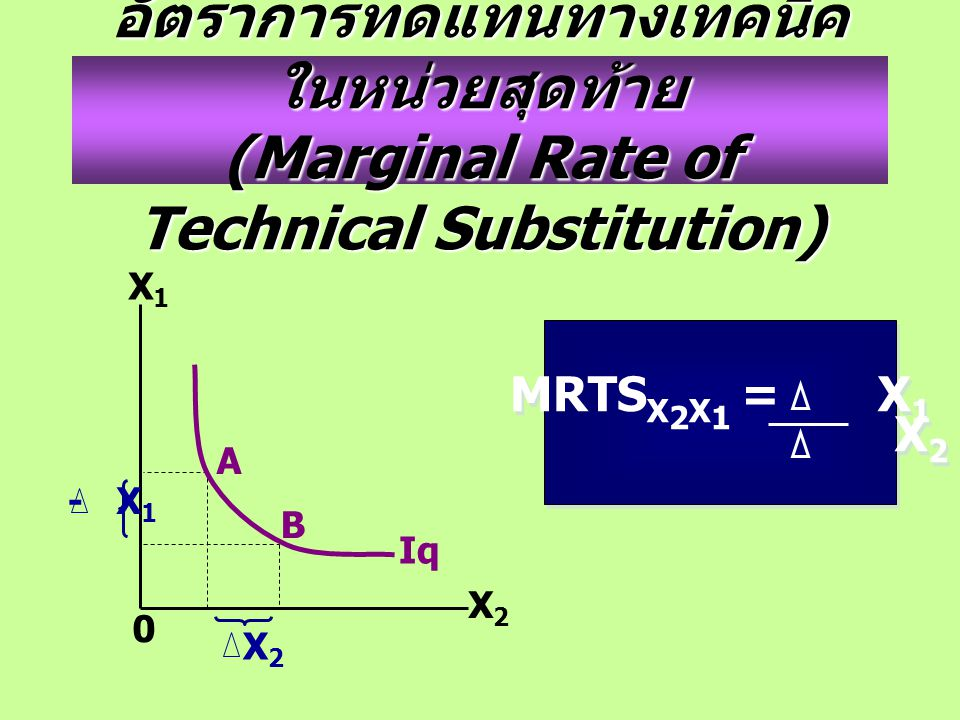 อัตราการทดแทนทางเทคนิคในหน่วยสุดท้าย (Marginal Rate of Technical Substitution)