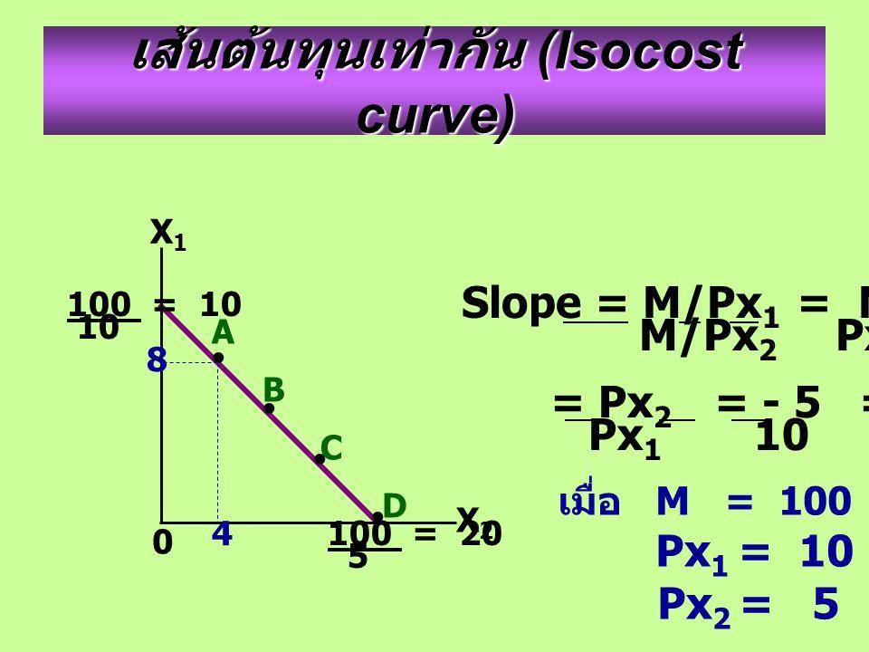 เส้นต้นทุนเท่ากัน (Isocost curve)