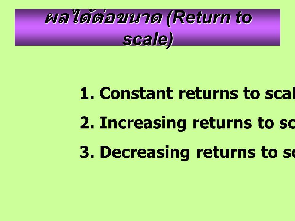 ผลได้ต่อขนาด (Return to scale)
