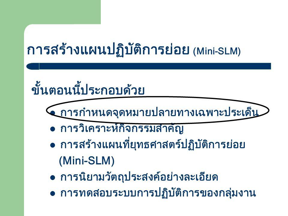 การสร้างแผนปฏิบัติการย่อย (Mini-SLM)