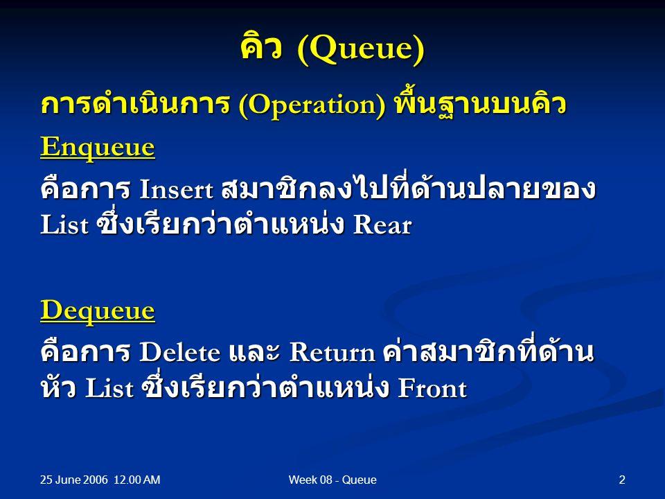 คิว (Queue) การดำเนินการ (Operation) พื้นฐานบนคิว Enqueue
