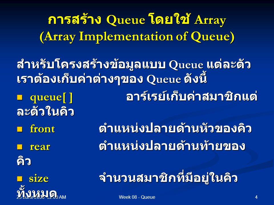 การสร้าง Queue โดยใช้ Array (Array Implementation of Queue)