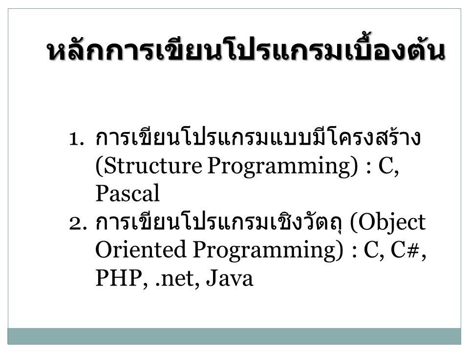 หลักการเขียนโปรแกรมเบื้องต้น