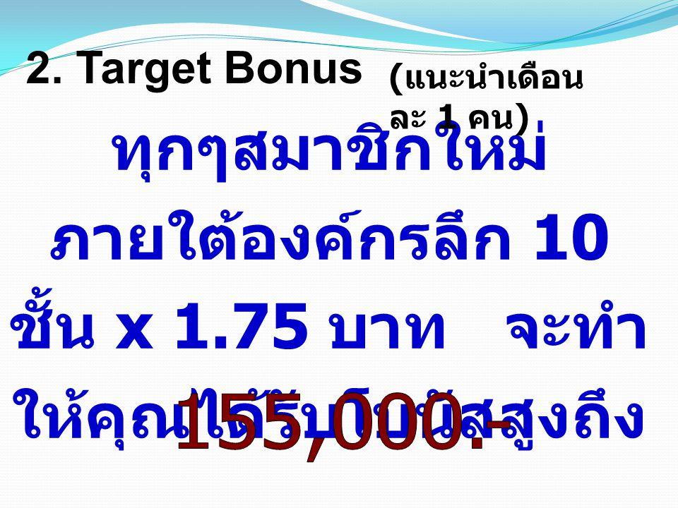 2. Target Bonus (แนะนำเดือนละ 1 คน) ทุกๆสมาชิกใหม่ ภายใต้องค์กรลึก 10 ชั้น x 1.75 บาท จะทำให้คุณได้รับโบนัสสูงถึง.