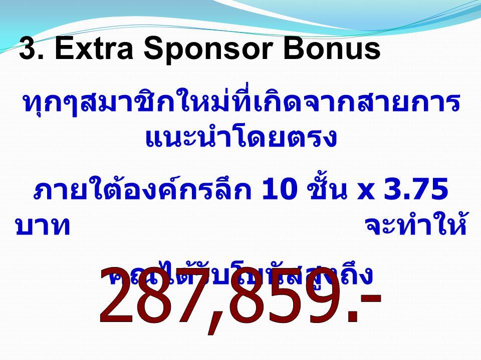 3. Extra Sponsor Bonus ทุกๆสมาชิกใหม่ที่เกิดจากสายการแนะนำโดยตรง