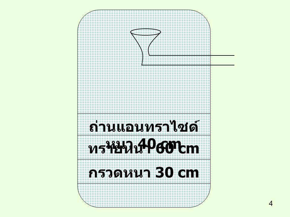 ถ่านแอนทราไซด์หนา 40 cm ทรายหนา 60 cm กรวดหนา 30 cm