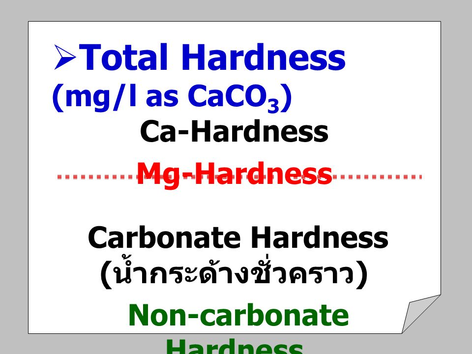 (น้ำกระด้างชั่วคราว) Non-carbonate Hardness