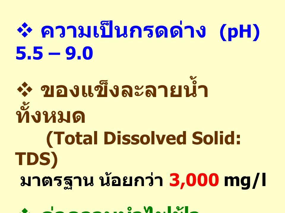 ความเป็นกรดด่าง (pH) 5.5 – 9.0 ของแข็งละลายน้ำทั้งหมด