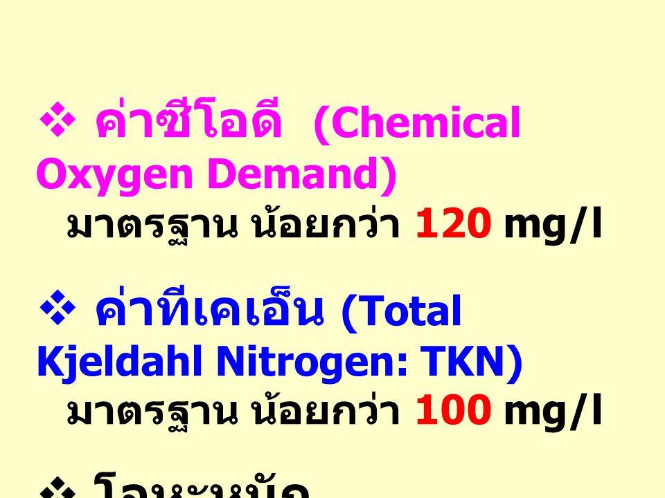 ค่าซีโอดี (Chemical Oxygen Demand)