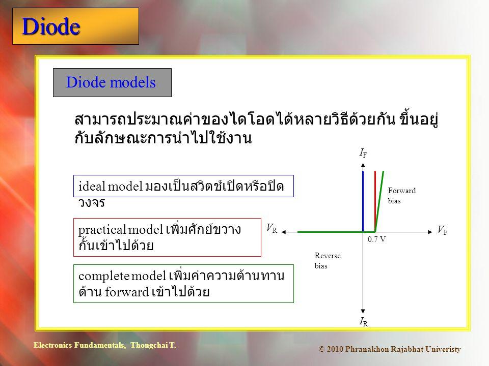 Diode models สามารถประมาณค่าของไดโอดได้หลายวิธีด้วยกัน ขึ้นอยู่กับลักษณะการนำไปใช้งาน. IF. ideal model มองเป็นสวิตช์เปิดหรือปิดวงจร.