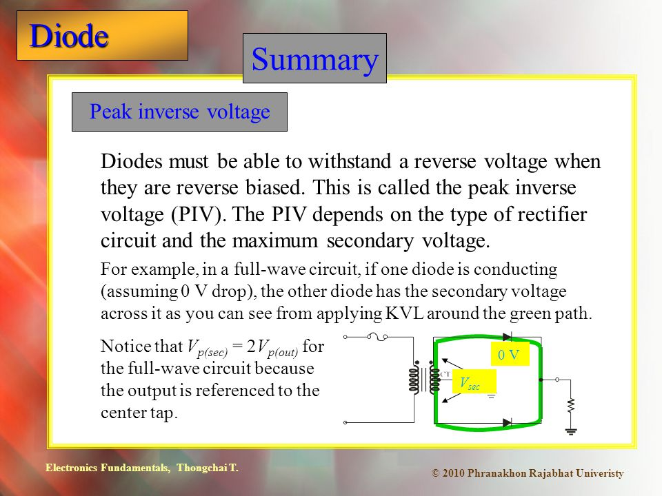 Summary Peak inverse voltage